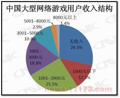 http://i7.17173.itc.cn/2009/news/2009/12/14/x1214cc07s.jpg